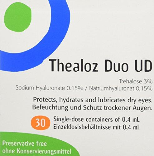 Thealoz Duo Hypotonic Dry Eye Drops 0.15% Unidose by Thealoz