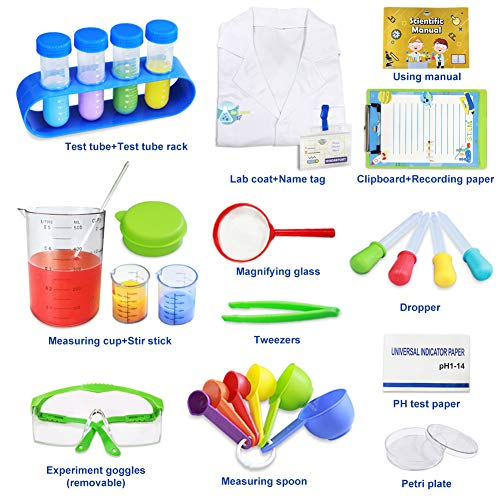 Dropper Measuring Spoon Testing Tubes Badge and More Funnels ...