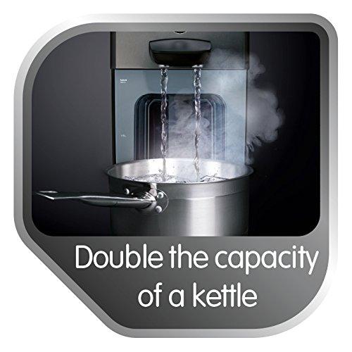 Morphy Richards Hot Water Dispenser 131004 Redefine Black 3L