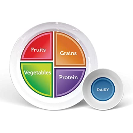Health Beet Portion Control Plate - Choose MyPlate for Teens and Adults, Nutrition Plate and Dairy Bowl with Food group Sections (English language, Plate with Dairy Bowl)