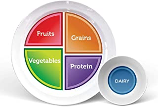 Choose MyPlate Portion Control Plate and Dairy Bowl - English