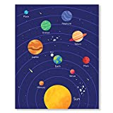 Solar System Poster Wall Art - Unframed 8x10 - Planets Prints Decor for...