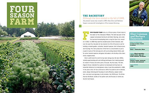 『Compact Farms: 15 Proven Plans for Market Farms on 5 Acres or Less』の2枚目の画像