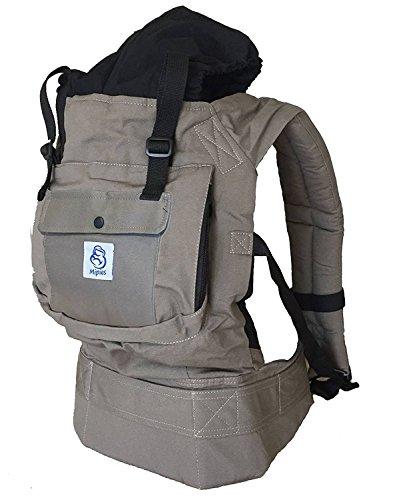 Mochila portabebes para llevar a tu bebe Manos libres - Portabebes de diseño Ergonómico con Múltiples posiciones - Se adapta a medida que tu hijo crece