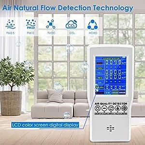 InLoveArts Medidor de calidad de aire formaldehído (HCHO) dispositivo de prueba para polvo fino PM2.5 TVOC monitor AQI multi analizador de gas para casas de coches y al aire libre rechargeable