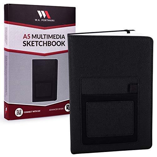 Catálogo de Superficies multimedia . 9