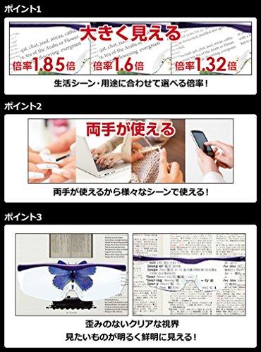 Hazukiハズキルーペラージ1.6倍クリアレンズ黒