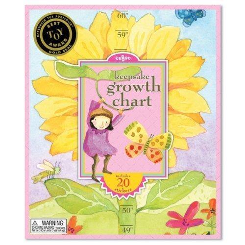 hot pink flower growth chart - 2