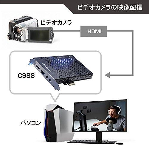 AVerMediaLiveGamerHD2C988PC内蔵型キャプチャーボードDV427