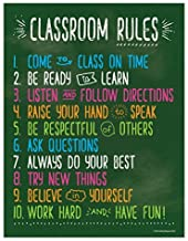 Classroom Rules Posters for Science, History, Reading, Music, Math Class - Laminated Educational Posters for Middle School and High School - Class Rules Posters/Chart - 17 x 22 inches