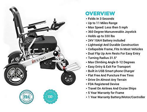 Innuovo Power Wheelchair