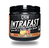INTRAFAST Intermittent Fasting Drink Powder Support Intermittent, Keto, and Water Fasting, Electrolytes, Caffeine, Destroy Your Fast with Ease...(30 Servings)