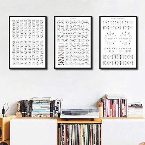 Gitaar Theorie Referentie Posters en Afdrukken, Muziek Liefhebber Geschenken Gitaar Koorddiagram Poster Art Canvas Schilderen Thuis Muur Art Decor 50x70cmx3 geen Frame