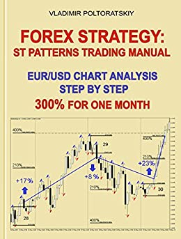 Forex Strategy: ST Patterns Trading Manual, EUR/USD Chart ...