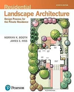 plant landscape design software