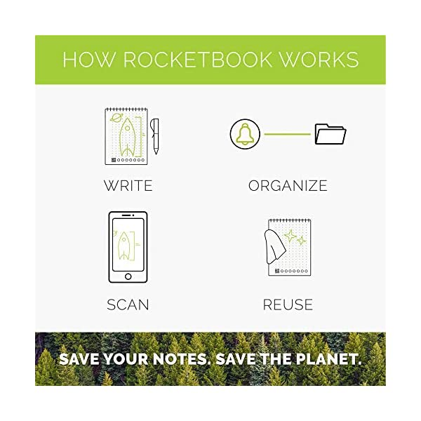 Rocketbook Matrix Graph Notebook - Eco-Friendly Reusable Notebook with 1 Pilot Frixion Pen & 1 Microfiber Cloth Included… 3