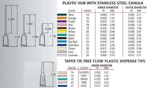 Blunt Tip Plastic Tapered Dispensing Fill Needle 18ga X 1.25 Green 50pcs