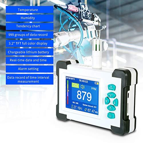 DZSF Gas Analyzer Air Quality Monitor Co2-Sensor-Detektor Mit Akku-Meter Prüfvorrichtung Für Kohlendioxid-Gas-Detektor