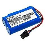 subtel® Batterie Premium (3.7V, 6000mAh, Li-ION) Compatible avec Wolf-Garten Power 100-7086-918 Batterie de Rechange, Accu Remplacement Outil