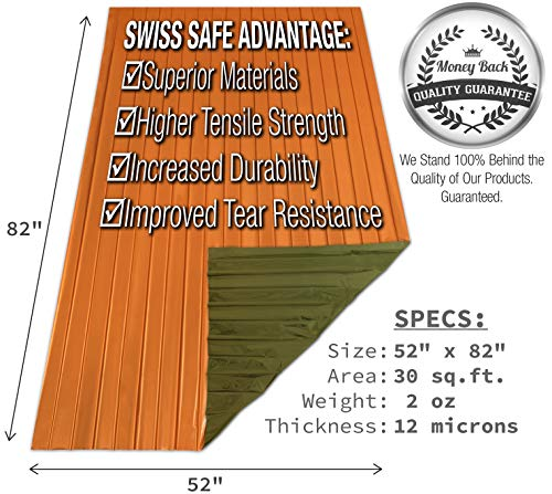 Swiss Safe Emergency Thermal Blankets