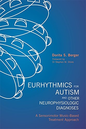 Eurhythmics for Autism and Other Neurophysiologic Diagnoses: A Sensorimotor Music-Based Treatment Ap