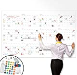 Large Dry Erase Wall Calendar - 38' x 60' - Undated Blank 2020 Reusable Yearly Calendar - Giant Whiteboard Year Poster - Laminated Office Jumbo 12 Month Calendar
