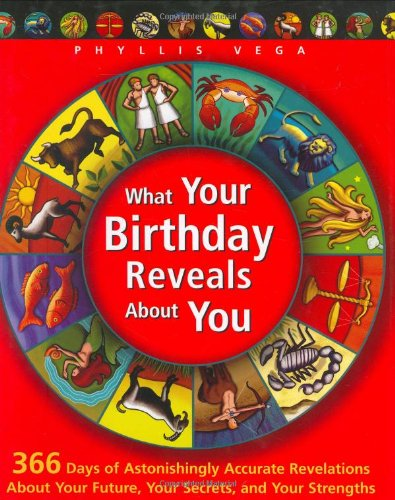 What Your Birthday Reveals About You