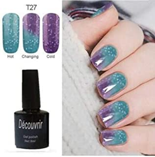Best decouvrir nail polish Reviews
