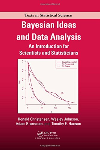 Bayesian Ideas and Data Analysis: An Introduction for Scientists and Statisticians (Texts in Statistical Science)