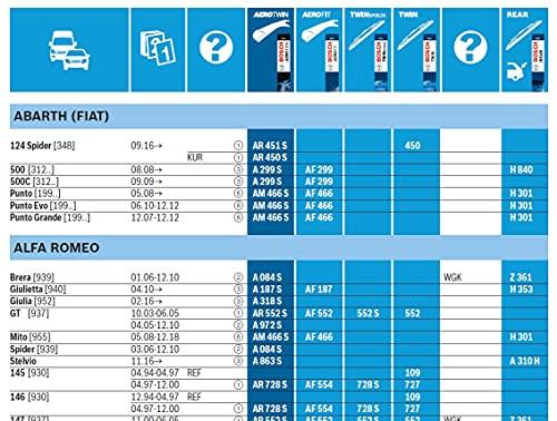 Zuordnungsliste für Bosch Scheibenwischer, Aerotwin, Aerofit, Twin Spoiler und Heck bis 2021