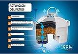 Zoom IMG-1 laica f6s cartucce filtranti bi