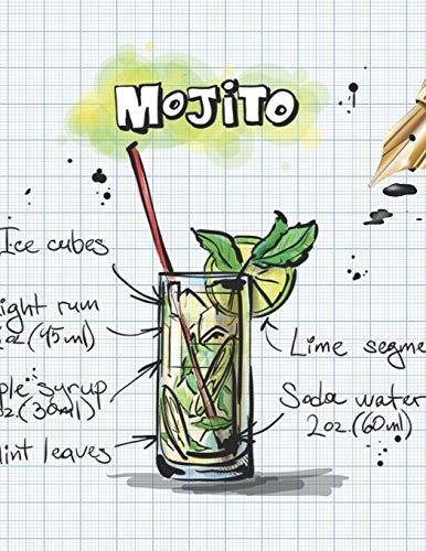 Mojito: Cocktailrezepte