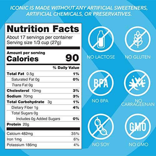 Iconic Protein Powder, Chocolate Truffle, 1 Lb (17 Serving) | Sugar Free, Low Carb Protein Shake | 20g Grass Fed Whey Protein & Casein | Lactose Free, Gluten Free, Kosher, Non-GMO | Keto Friendly 4