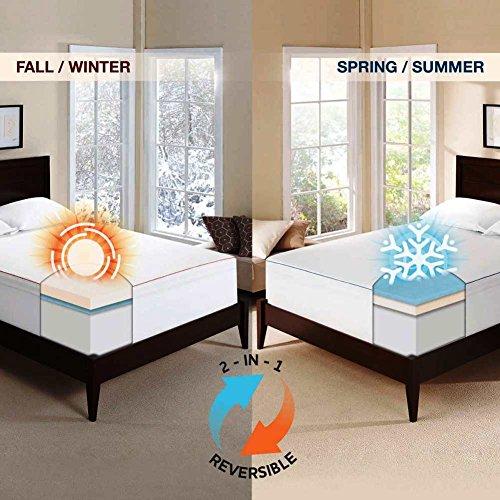 """Novaform 3"""" Seasonal Memory Foam Mattress Topper (Twin)"""