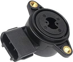 89452-33030 Throttle Position Sensor (TPS) Fits for Lexus & Toyota TH224 TPS483 GT7610-296