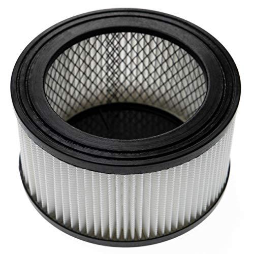 vhbw Staubsaugerfilter passend für Monzana (alle Aschesauger-Modelle) Staubsauger - HEPA Filter Allergiefilter