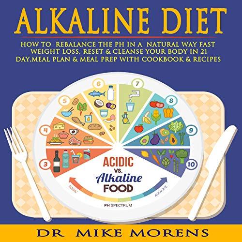 Alkaline Diet Titelbild