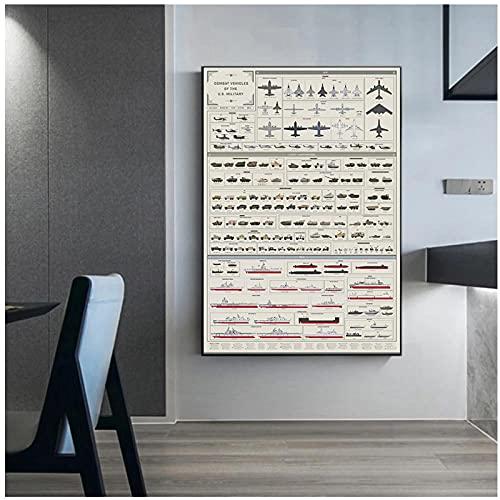 BINGJIACAI Póster infográfico de vehículos de combate, cuadro artístico de pared impreso, pintura en lienzo, sala de estar moderna, decoración del hogar, 50x70cm sin marco