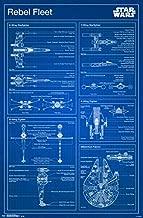 Best rebel sport posters Reviews