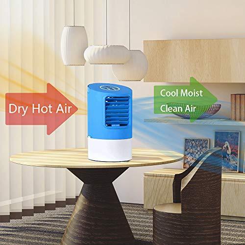 EEIEER Mini-Klimaanlage & Luftbefeuchter 18W Erfahrungen & Preisvergleich