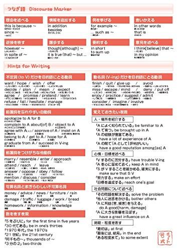下敷き(受験に役立つ知識:英語) B5 数研グッズ