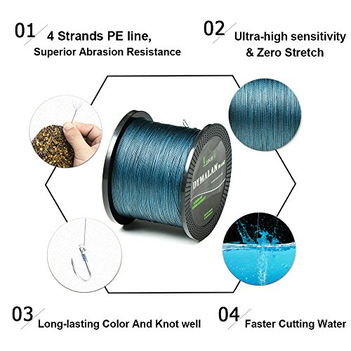 DYMALAN Braid fishing line 4 strands 40LB 500M/547YDS diameter Gray PE braided line super strong and thin for river&sea&ice&fly fish with saltwater or freshwater …