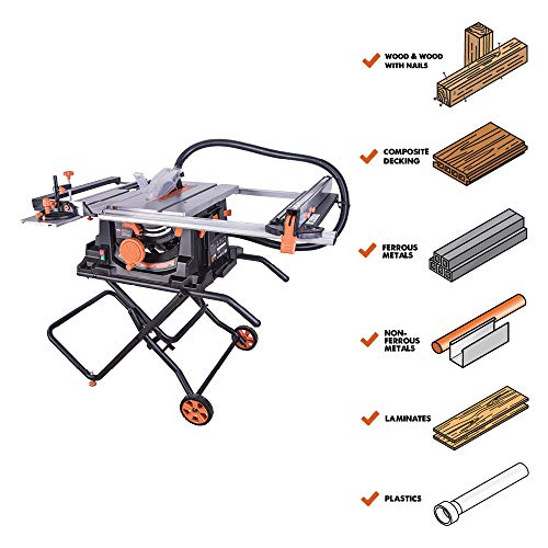 Evolution Power Tools RAGE5 - S Rage 5-S Multi-Purpose Table Saw, 255 mm (230 V)