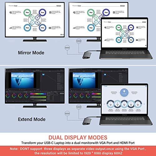 USB-C-Hub, Typ-C-Hub-Adapter mit 4K HDMI, 1080P VGA, 4 USB 3.0/2.0 Anschlüsse, USB-C-Stromversorgung, RJ45 Gigabit Ethernet, SD/TF-Kartenleser, 3,5 mm Audiobuchse für Macbook und andere Typ-C-Geräte
