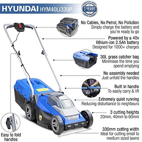 Hyundai HYM40LI330P Blade