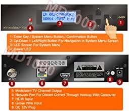 Premium Cable TV QAM ATSC HD Modulator with HDMI Input