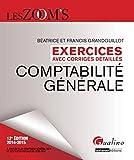 Zoom's -Exercices avec corrigés détaillés. Comptabilité générale 2014-2015, 12ème Ed - Gualino - 26/08/2014