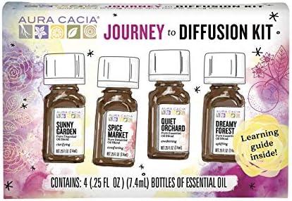 Top 10 Best essential oil sampler kit Reviews