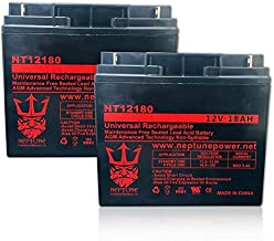 ActiveCare Spitfire EX 1420 12V 18Ah SLA Replacement Mobility Scooters Battery - 2 Pack