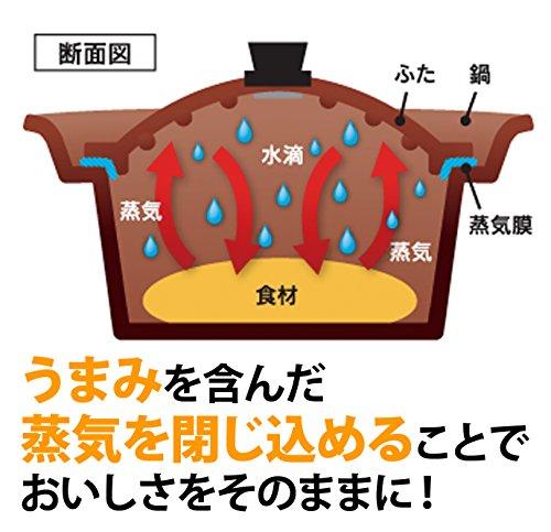 IRISOHYAMA(アイリスオーヤマ)『KITCHENCHEF無加水鍋』